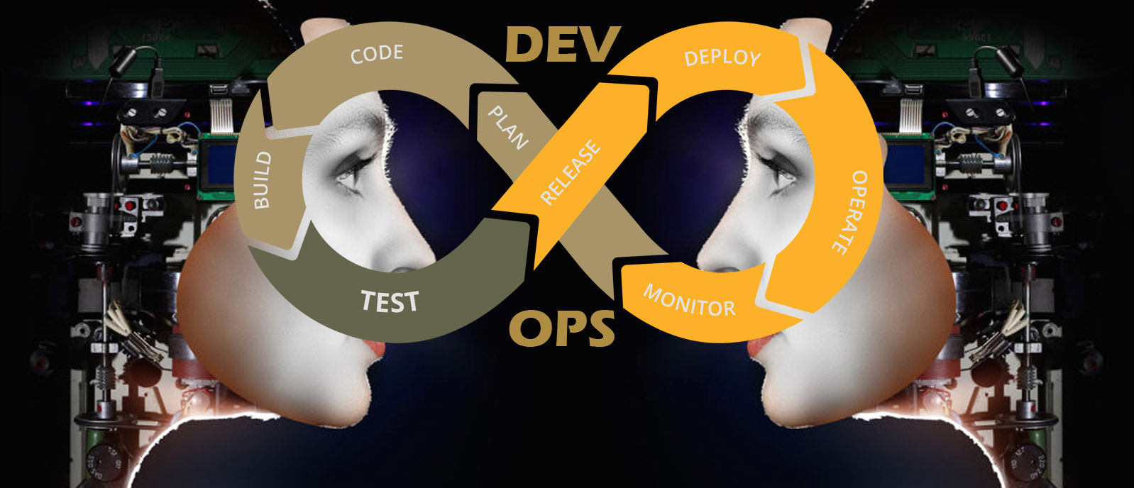 Proven Agile DevOps Experts - Harrington Starr Technology Consulting